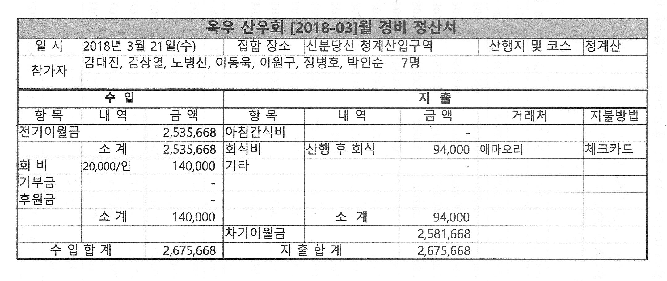 20180321-산우회(청계산 경비정산서)-등재용.jpg