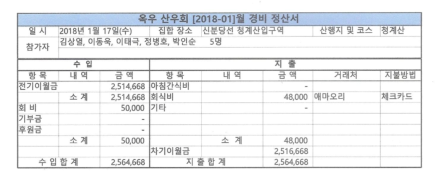 20180117-1월 경비정산서.jpg